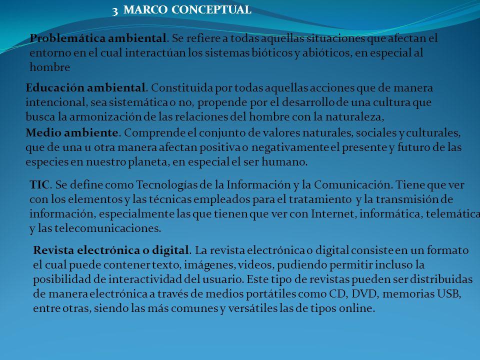 3 MARCO CONCEPTUAL Problemática ambiental. Se refiere a todas aquellas situaciones que afectan el entorno en el cual interactúan los sistemas bióticos