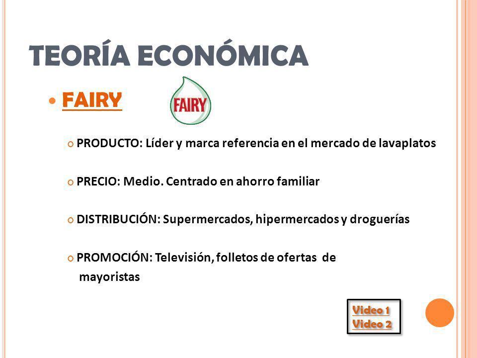 TEORÍA ECONÓMICA FAIRY PRODUCTO: Líder y marca referencia en el mercado de lavaplatos PRECIO: Medio. Centrado en ahorro familiar DISTRIBUCIÓN: Superme