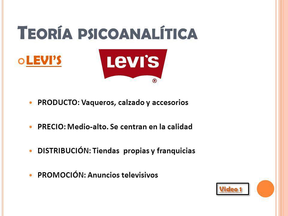 T EORÍA PSICOANALÍTICA LEVIS PRODUCTO: Vaqueros, calzado y accesorios PRECIO: Medio-alto. Se centran en la calidad DISTRIBUCIÓN: Tiendas propias y fra
