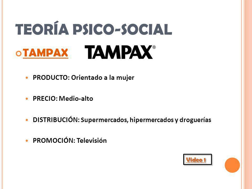 TEORÍA PSICO-SOCIAL TAMPAX PRODUCTO: Orientado a la mujer PRECIO: Medio-alto DISTRIBUCIÓN: Supermercados, hipermercados y droguerías PROMOCIÓN: Televi