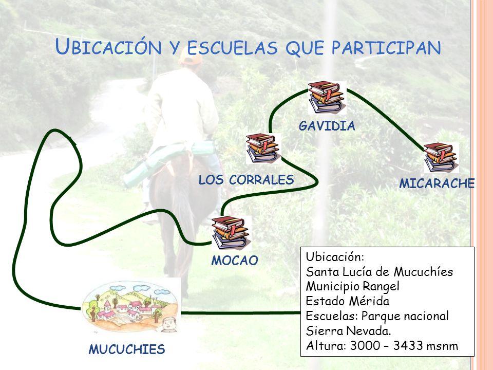 U BICACIÓN Y ESCUELAS QUE PARTICIPAN MOCAO LOS CORRALES GAVIDIA MICARACHE MUCUCHIES Ubicación: Santa Lucía de Mucuchíes Municipio Rangel Estado Mérida