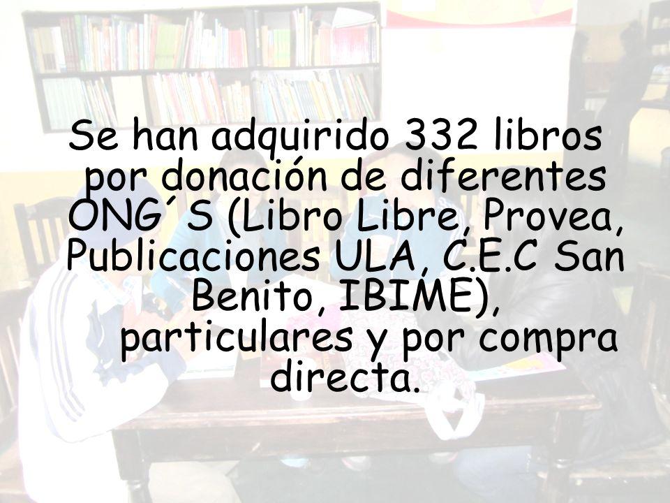 Se han adquirido 332 libros por donación de diferentes ONG´S (Libro Libre, Provea, Publicaciones ULA, C.E.C San Benito, IBIME), particulares y por compra directa.