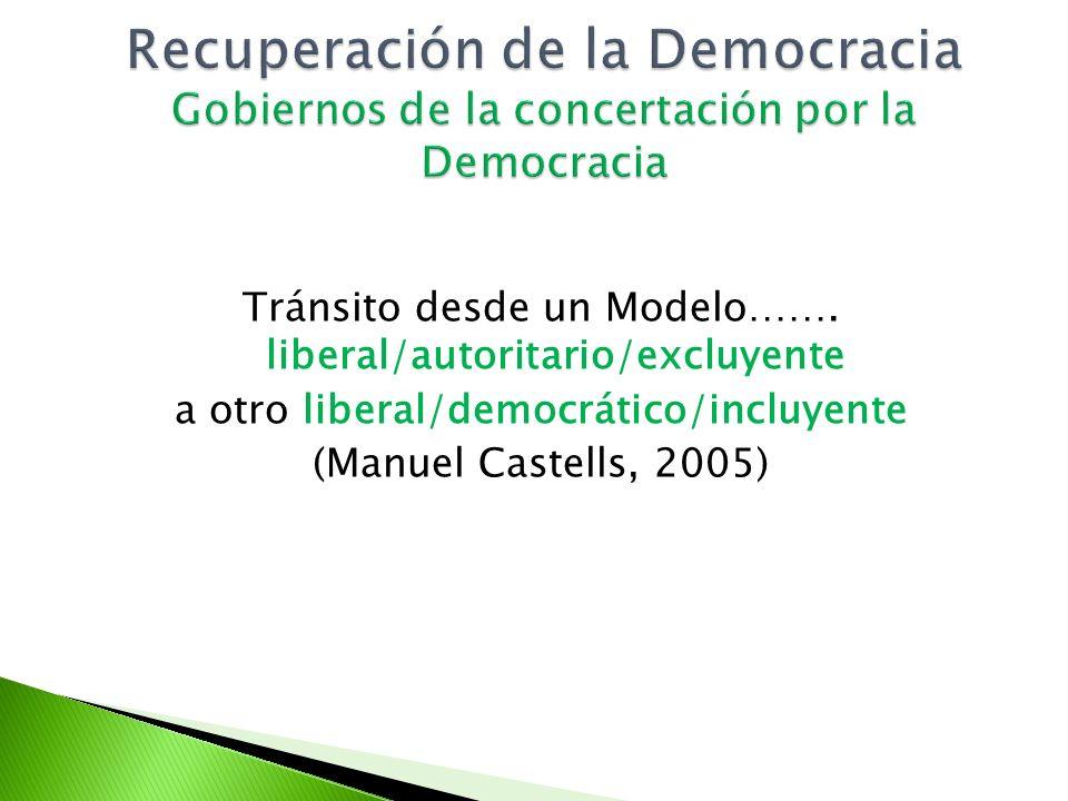 Tránsito desde un Modelo……. liberal/autoritario/excluyente a otro liberal/democrático/incluyente (Manuel Castells, 2005)