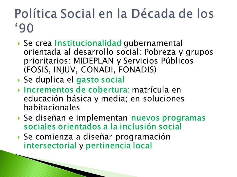 Se crea Institucionalidad gubernamental orientada al desarrollo social: Pobreza y grupos prioritarios: MIDEPLAN y Servicios Públicos (FOSIS, INJUV, CO