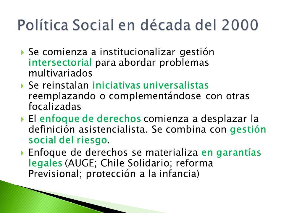 Se comienza a institucionalizar gestión intersectorial para abordar problemas multivariados Se reinstalan iniciativas universalistas reemplazando o co