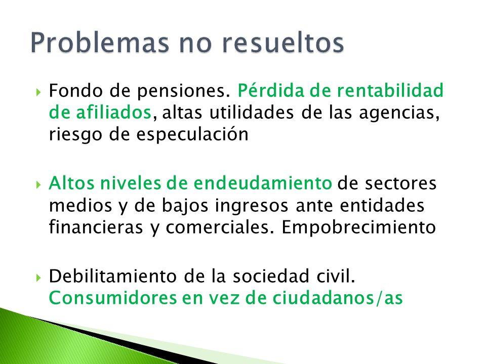 Fondo de pensiones. Pérdida de rentabilidad de afiliados, altas utilidades de las agencias, riesgo de especulación Altos niveles de endeudamiento de s