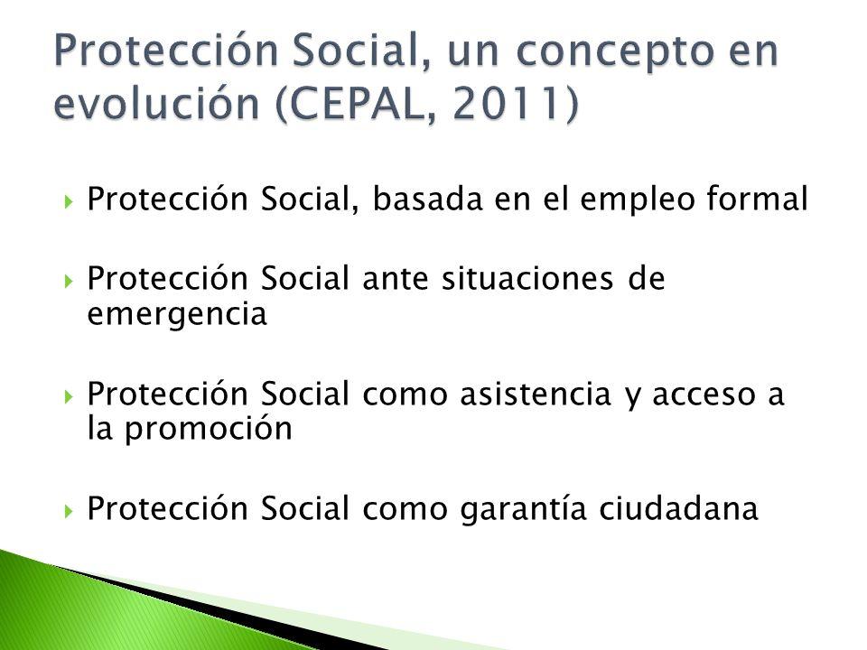 Protección Social, basada en el empleo formal Protección Social ante situaciones de emergencia Protección Social como asistencia y acceso a la promoci