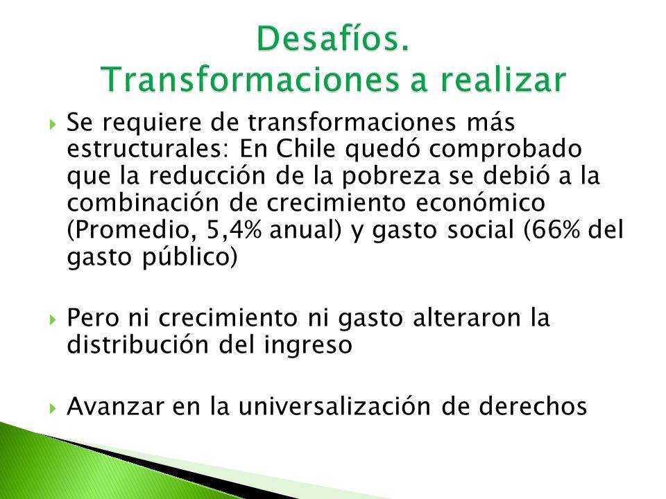 Se requiere de transformaciones más estructurales: En Chile quedó comprobado que la reducción de la pobreza se debió a la combinación de crecimiento e