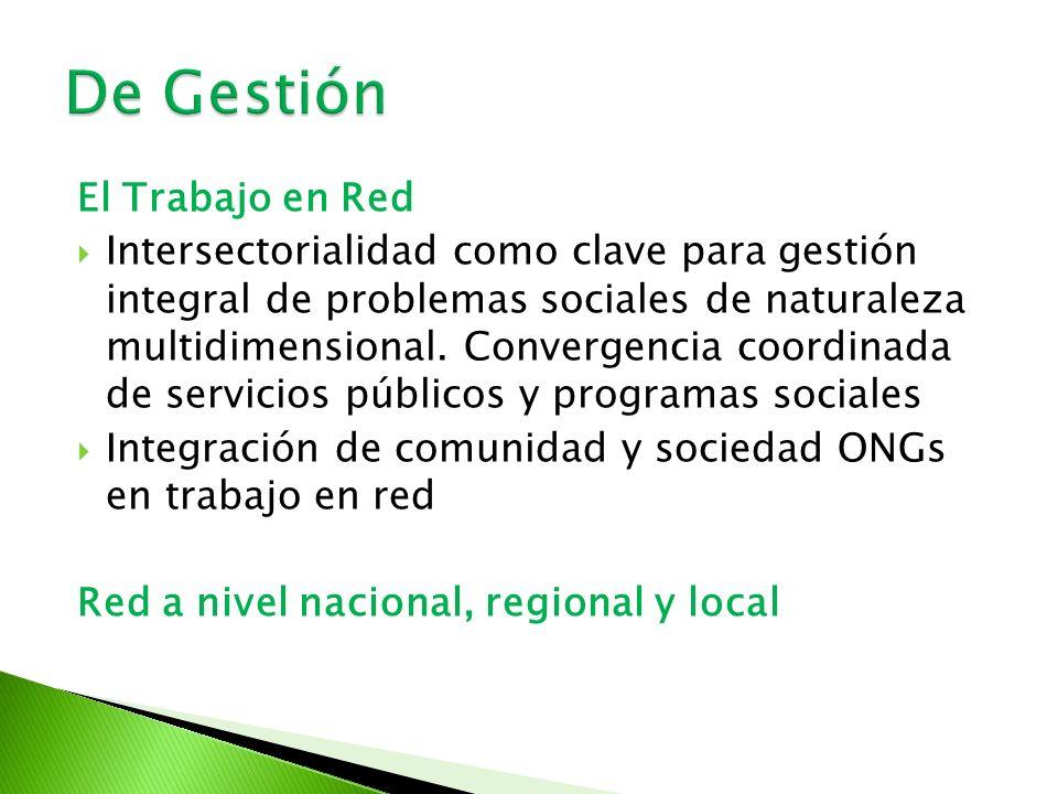 El Trabajo en Red Intersectorialidad como clave para gestión integral de problemas sociales de naturaleza multidimensional. Convergencia coordinada de