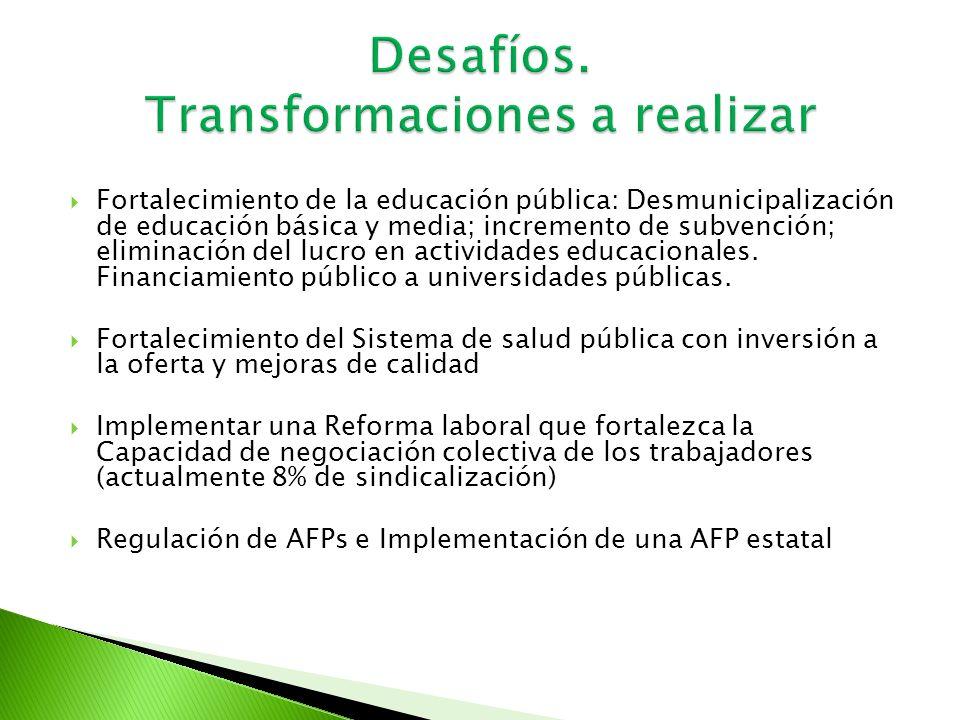 Fortalecimiento de la educación pública: Desmunicipalización de educación básica y media; incremento de subvención; eliminación del lucro en actividad