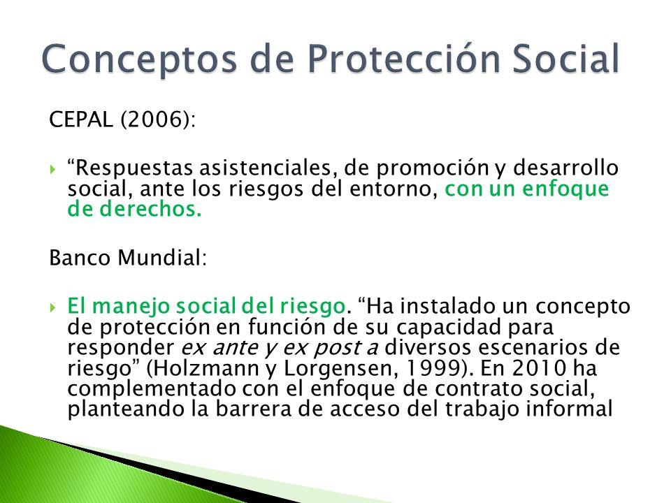 CEPAL (2006): Respuestas asistenciales, de promoción y desarrollo social, ante los riesgos del entorno, con un enfoque de derechos. Banco Mundial: El