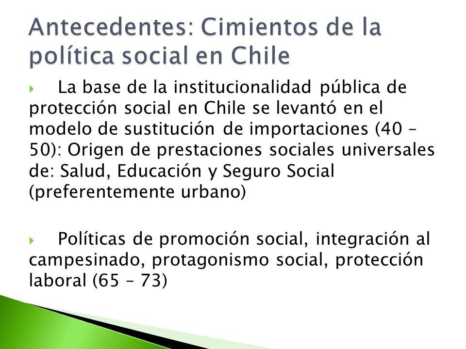 La base de la institucionalidad pública de protección social en Chile se levantó en el modelo de sustitución de importaciones (40 – 50): Origen de pre