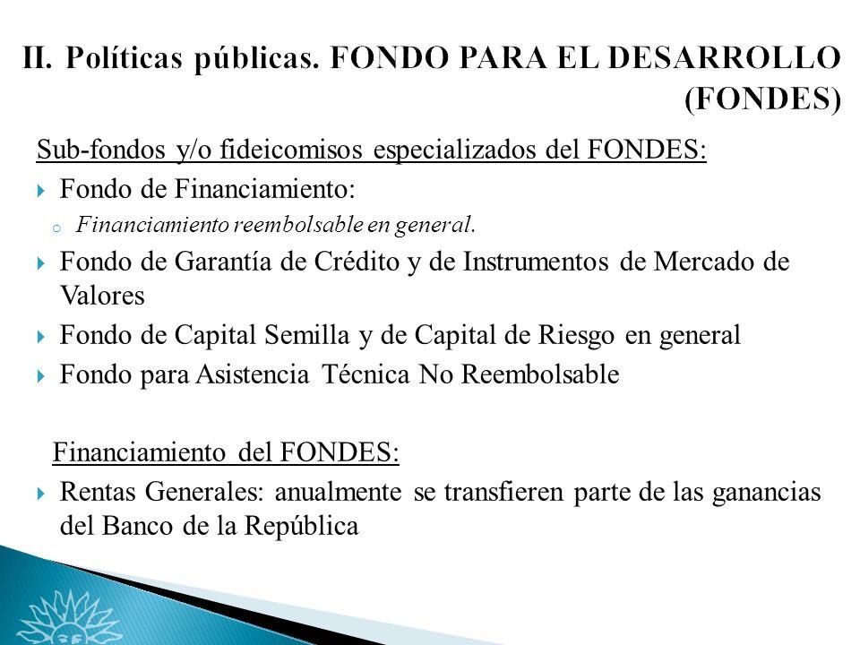 Sub-fondos y/o fideicomisos especializados del FONDES: Fondo de Financiamiento: o Financiamiento reembolsable en general.