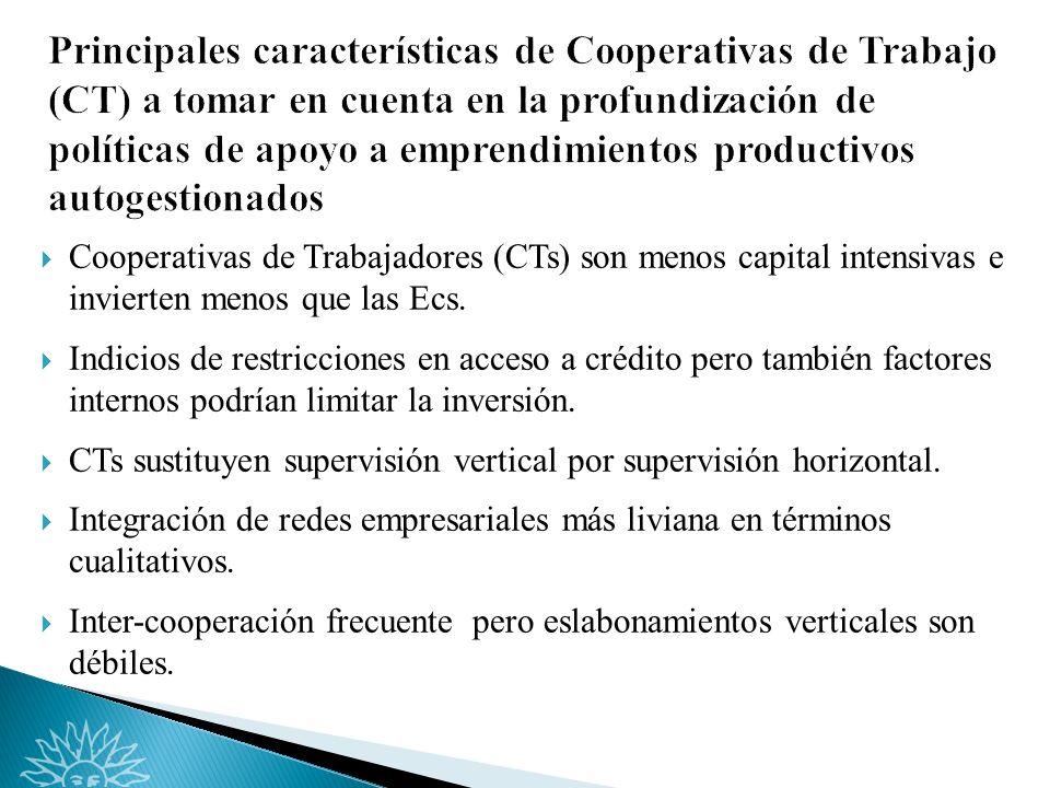 Cooperativas de Trabajadores (CTs) son menos capital intensivas e invierten menos que las Ecs.