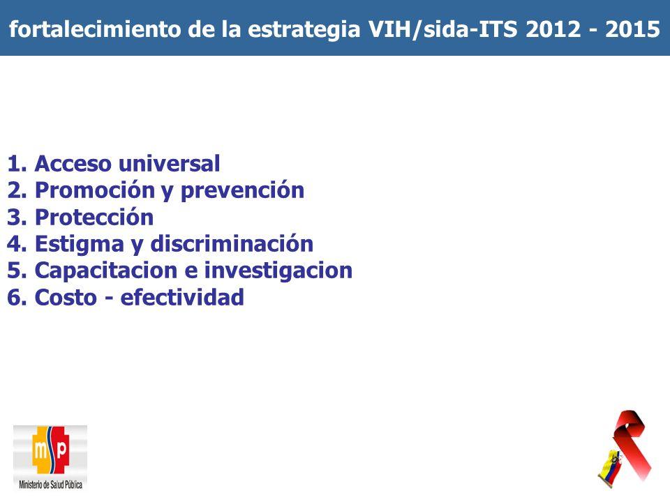 1.Acceso universal 2. Promoción y prevención 3. Protección 4.