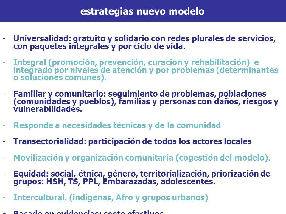 estrategias de intervención con el CEMSIDA- PEM 2.