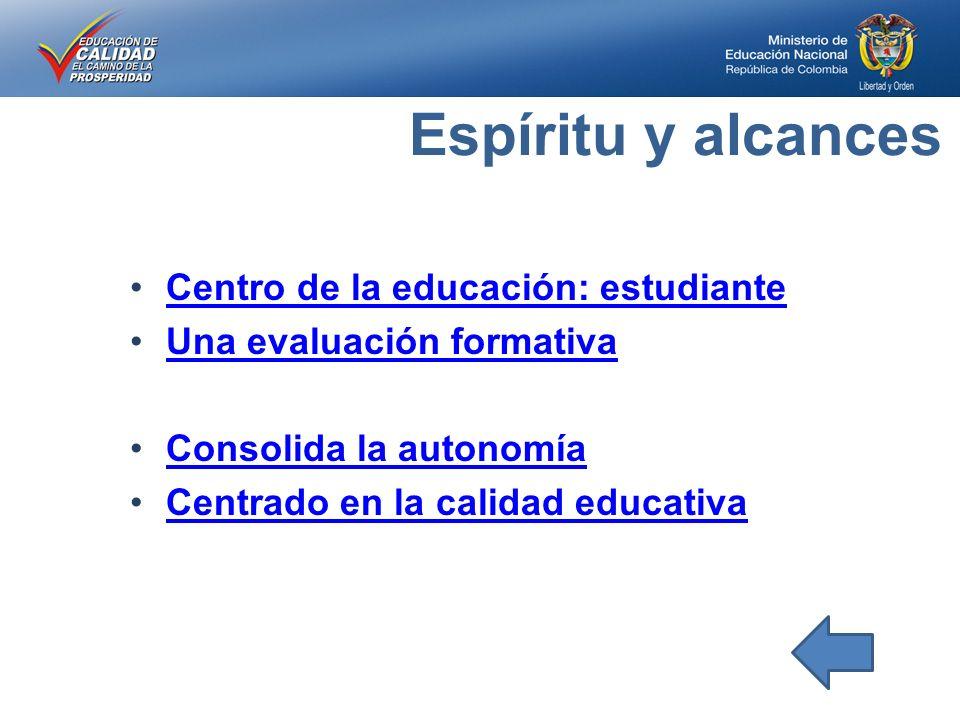 Espíritu y alcances Centro de la educación: estudiante Una evaluación formativa Consolida la autonomía Centrado en la calidad educativa