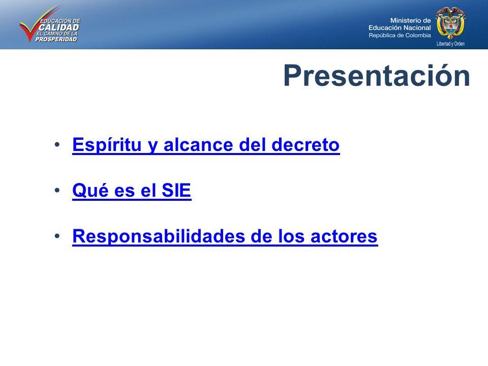 Presentación Espíritu y alcance del decreto Qué es el SIE Responsabilidades de los actores