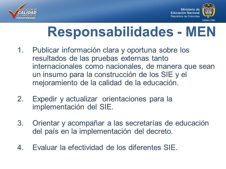 1.Publicar información clara y oportuna sobre los resultados de las pruebas externas tanto internacionales como nacionales, de manera que sean un insumo para la construcción de los SIE y el mejoramiento de la calidad de la educación.