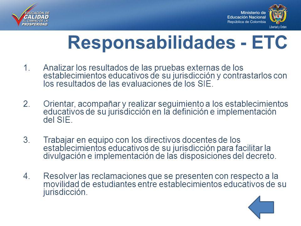 1.Analizar los resultados de las pruebas externas de los establecimientos educativos de su jurisdicción y contrastarlos con los resultados de las evaluaciones de los SIE.