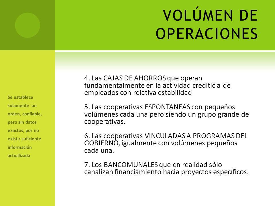 VOLÚMEN DE OPERACIONES 1. El mayor volumen de operaciones lo tienen las cooperativas en COGESTIÓN Y ALIANZAS dado que su actividad es directamente pro