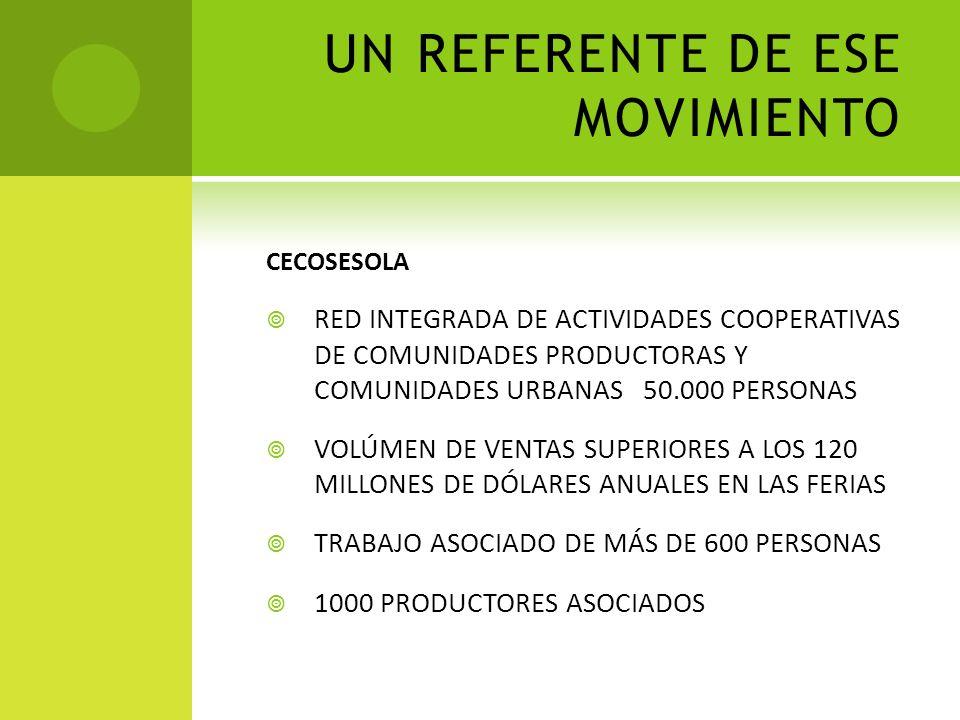 EL MOVIMIENTO COOPERATIVO PREVIO MOVIMIENTO COOPERATIVO INTEGRADO COOPERATIVISMO MULTIACTIVO, COMUNITARIO, LOCAL RECHAZO A LAS IMPOSICIONES DE LA LEY
