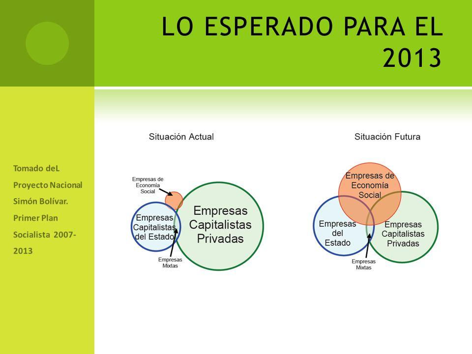 LOS POR QUÉ 3. Las políticas públicas del gobierno desde el 2000 al 2011