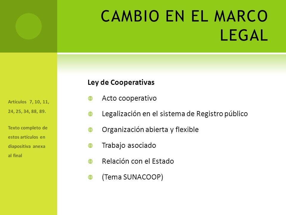 CAMBIO EN EL MARCO LEGAL EL CAMBIO DEL MARCO LEGAL CONSTITUCIONAL DECLARACIÓN DE LA ECONOMÍA SOLIDARIA COMO PRINCIPAL MECANISMO DE PARTICIPACIÓN Y PRO