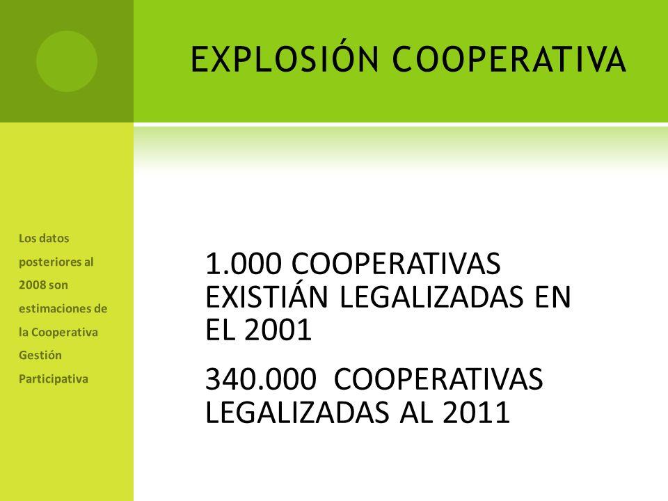 EXPLOSIÓN COOPERATIVA 1.000 COOPERATIVAS EXISTIÁN LEGALIZADAS EN EL 2001 340.000 COOPERATIVAS LEGALIZADAS AL 2011 Los datos posteriores al 2008 son estimaciones de la Cooperativa Gestión Participativa