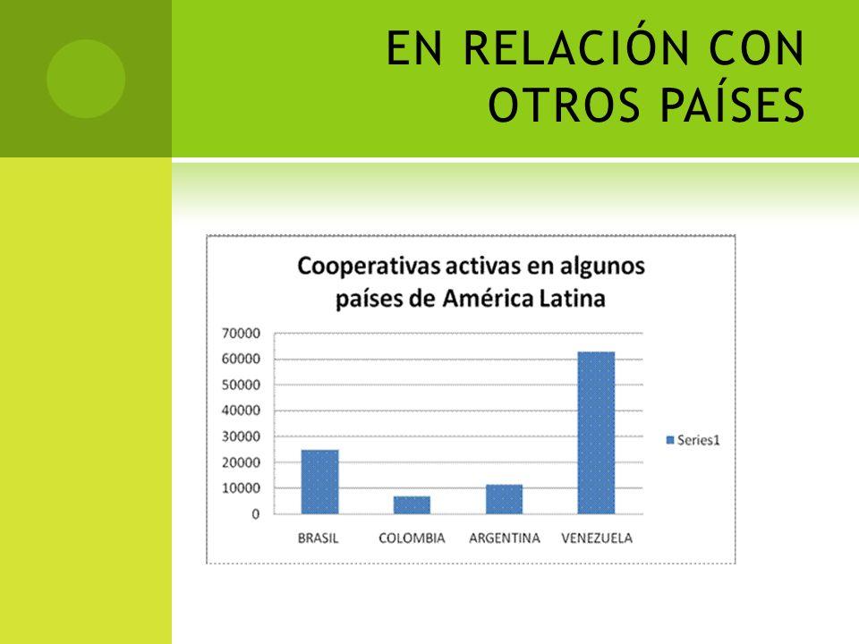 LOS POR QUÉ 2. La acción del movimiento cooperativo que existía antes del año 2001