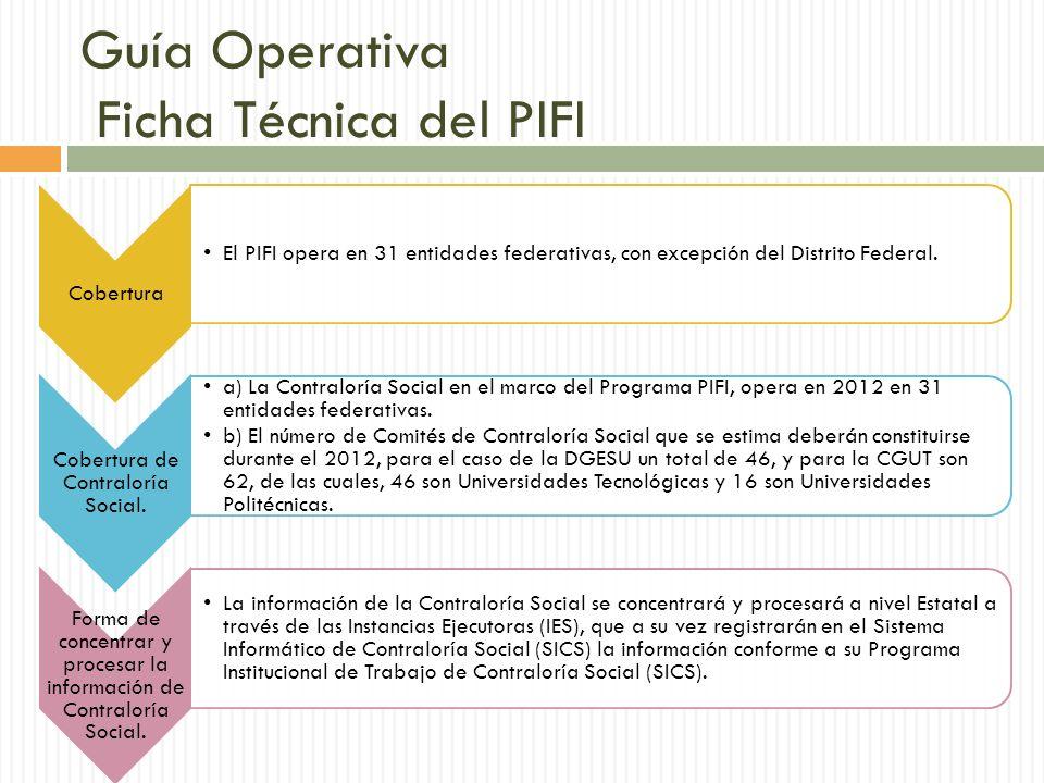 Guía Operativa Ficha Técnica del PIFI Cobertura El PIFI opera en 31 entidades federativas, con excepción del Distrito Federal.