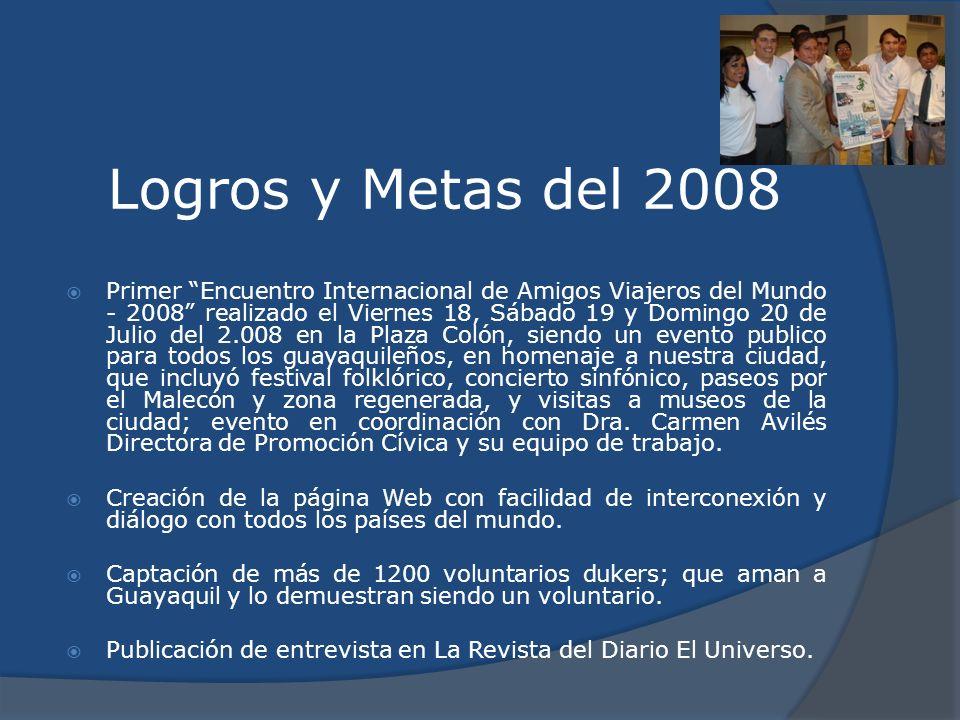 Logros y Metas del 2008 Primer Encuentro Internacional de Amigos Viajeros del Mundo - 2008 realizado el Viernes 18, Sábado 19 y Domingo 20 de Julio de