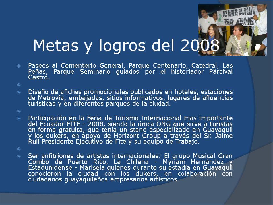 Metas y logros del 2008 Paseos al Cementerio General, Parque Centenario, Catedral, Las Peñas, Parque Seminario guiados por el historiador Párcival Cas
