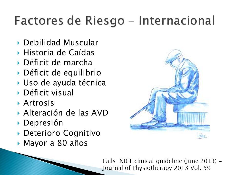 Debilidad Muscular Historia de Caídas Déficit de marcha Déficit de equilibrio Uso de ayuda técnica Déficit visual Artrosis Alteración de las AVD Depre