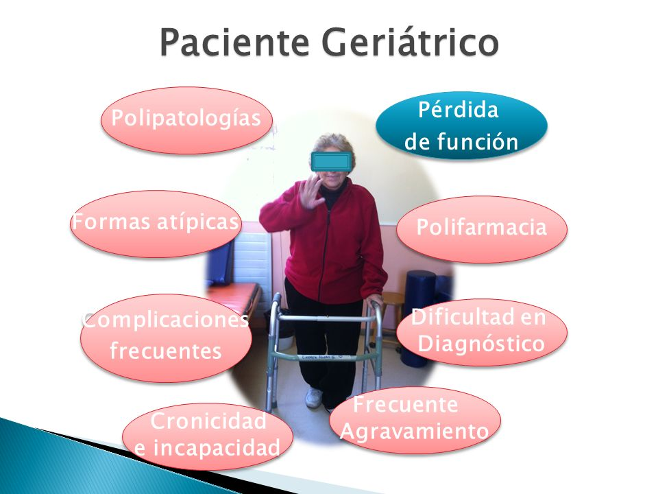 Polipatologías Cronicidad e incapacidad Cronicidad e incapacidad Formas atípicas Complicaciones frecuentes Complicaciones frecuentes Polifarmacia Pérd