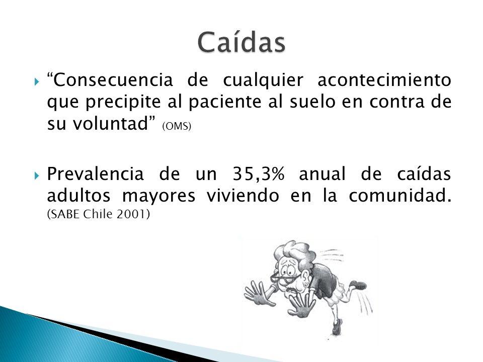 Consecuencia de cualquier acontecimiento que precipite al paciente al suelo en contra de su voluntad (OMS) Prevalencia de un 35,3% anual de caídas adu