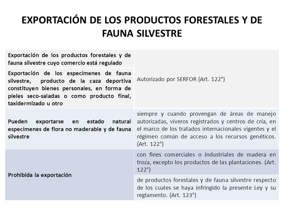EXPORTACIÓN DE LOS PRODUCTOS FORESTALES Y DE FAUNA SILVESTRE Exportación de los productos forestales y de fauna silvestre cuyo comercio está regulado