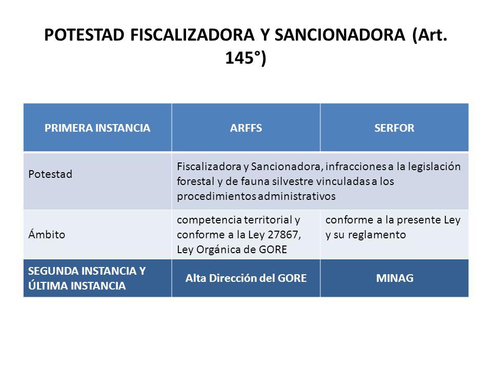 POTESTAD FISCALIZADORA Y SANCIONADORA (Art. 145°) PRIMERA INSTANCIAARFFSSERFOR Potestad Fiscalizadora y Sancionadora, infracciones a la legislación fo