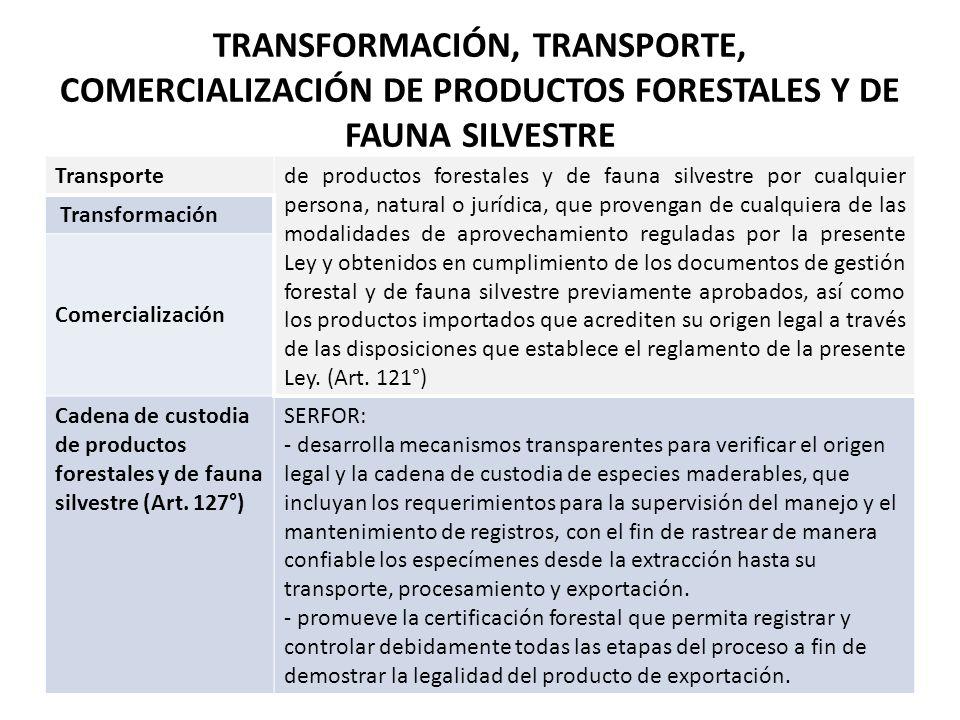 TRANSFORMACIÓN, TRANSPORTE, COMERCIALIZACIÓN DE PRODUCTOS FORESTALES Y DE FAUNA SILVESTRE Transporte de productos forestales y de fauna silvestre por