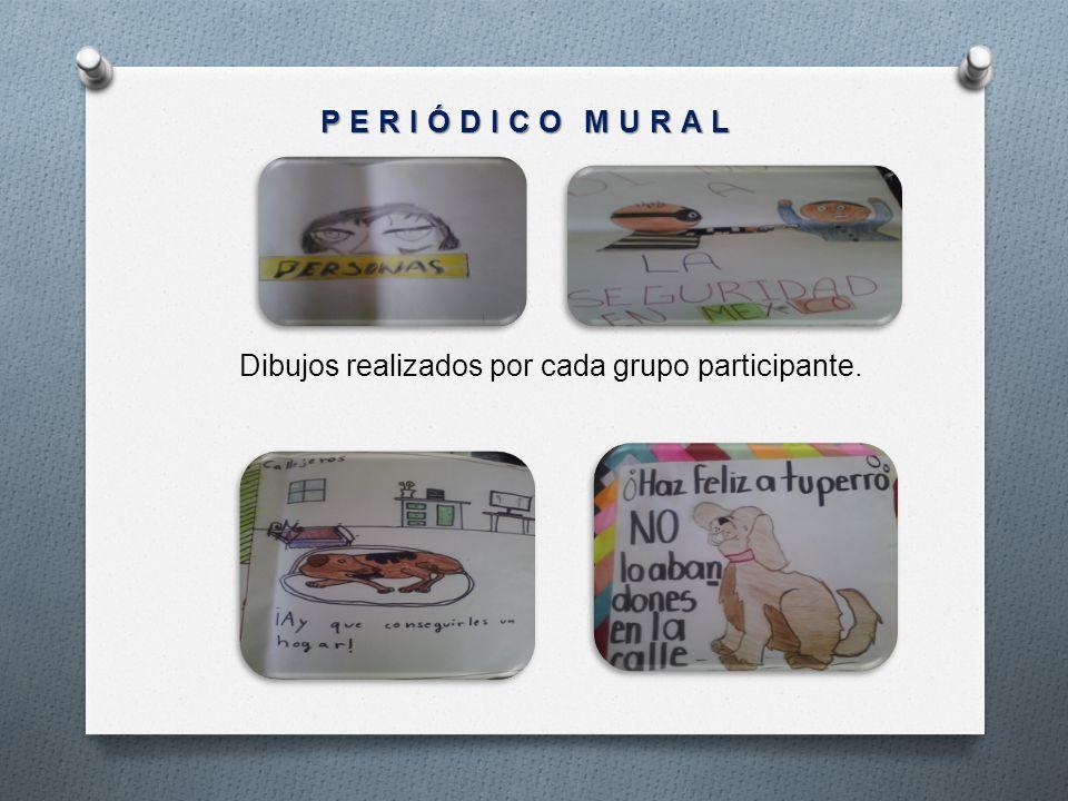 PERIÓDICO MURAL Dibujos realizados por cada grupo participante.