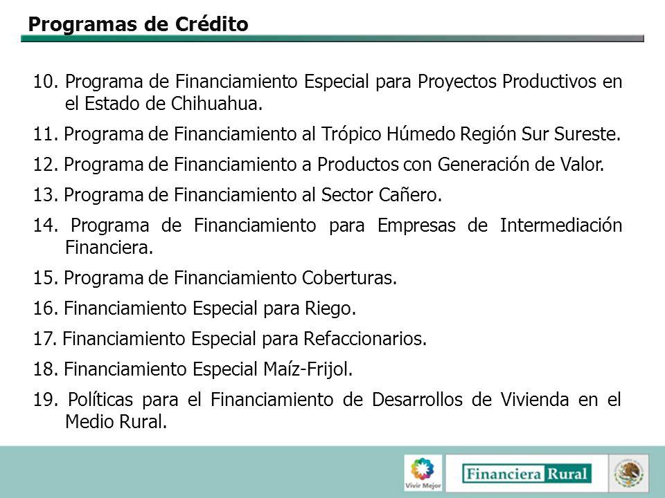 Programas de Crédito 10.