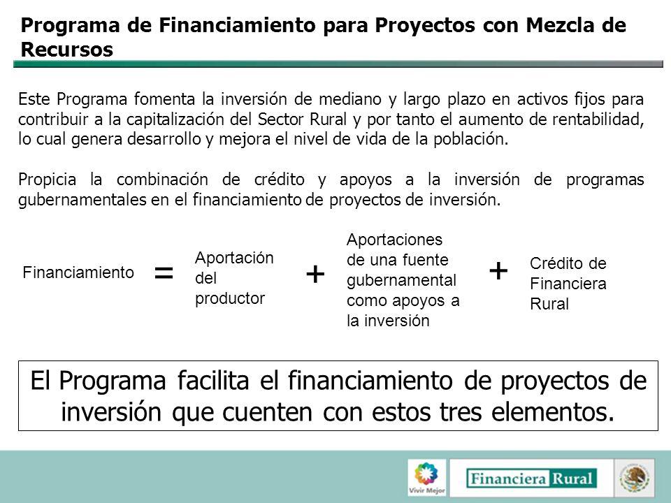Programa de Financiamiento para Proyectos con Mezcla de Recursos Este Programa fomenta la inversión de mediano y largo plazo en activos fijos para contribuir a la capitalización del Sector Rural y por tanto el aumento de rentabilidad, lo cual genera desarrollo y mejora el nivel de vida de la población.