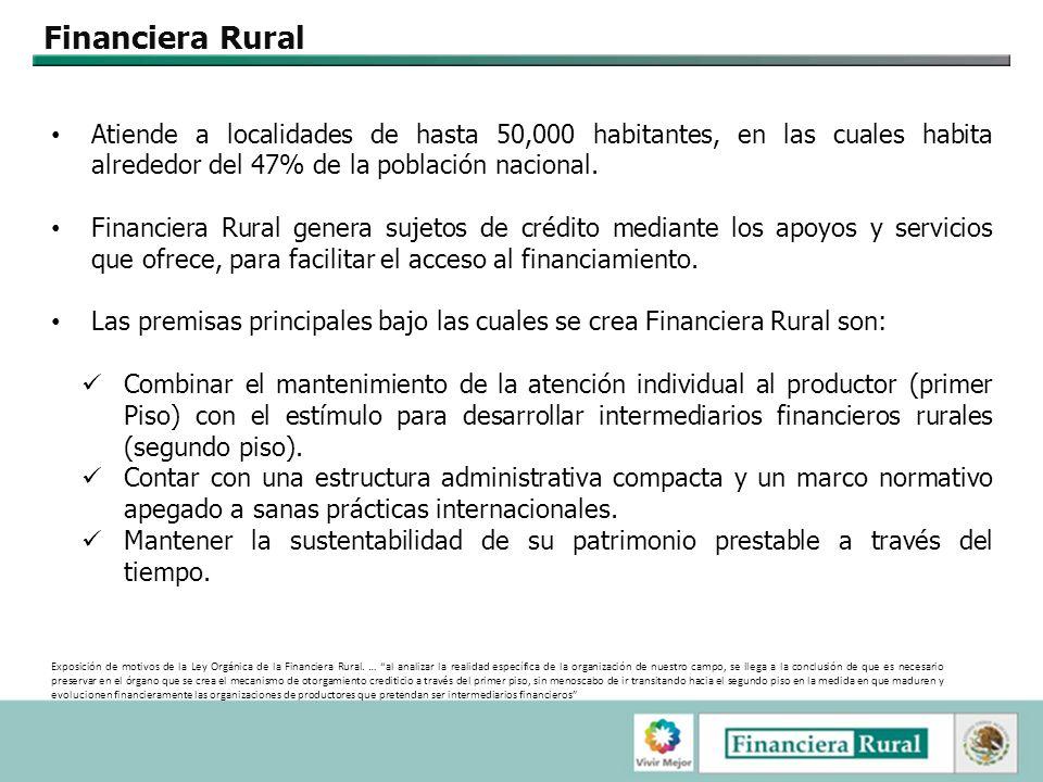 Financiera Rural Atiende a localidades de hasta 50,000 habitantes, en las cuales habita alrededor del 47% de la población nacional.