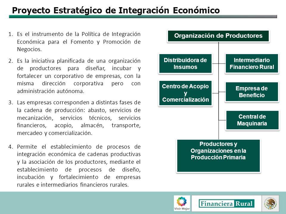 Programa de Financiamiento Pre Autorizado Objetivos: Financiar todas las actividades agrícolas, pecuarias, forestales, pesqueras y demás actividades económicas licitas vinculadas al medio rural de manera masiva y ágil.