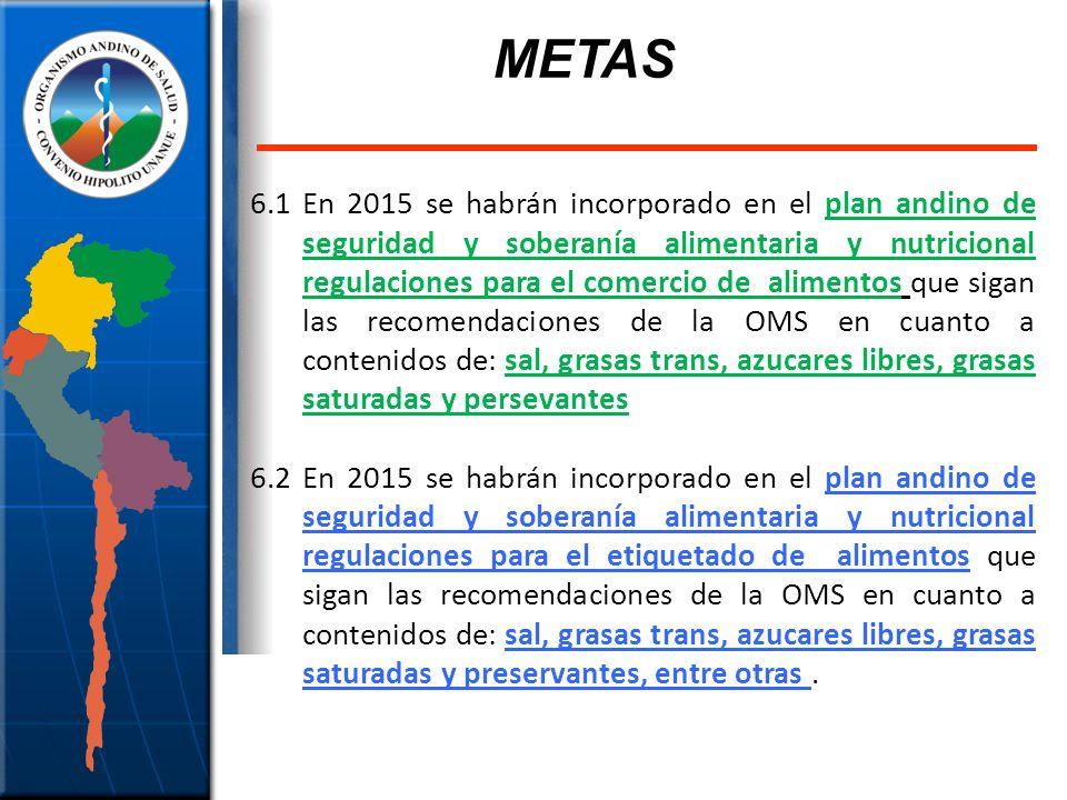 6.1 En 2015 se habrán incorporado en el plan andino de seguridad y soberanía alimentaria y nutricional regulaciones para el comercio de alimentos que