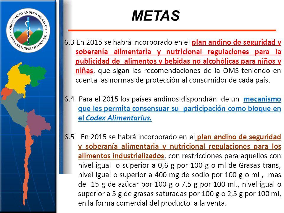 6.3 En 2015 se habrá incorporado en el plan andino de seguridad y soberanía alimentaria y nutricional regulaciones para la publicidad de alimentos y b