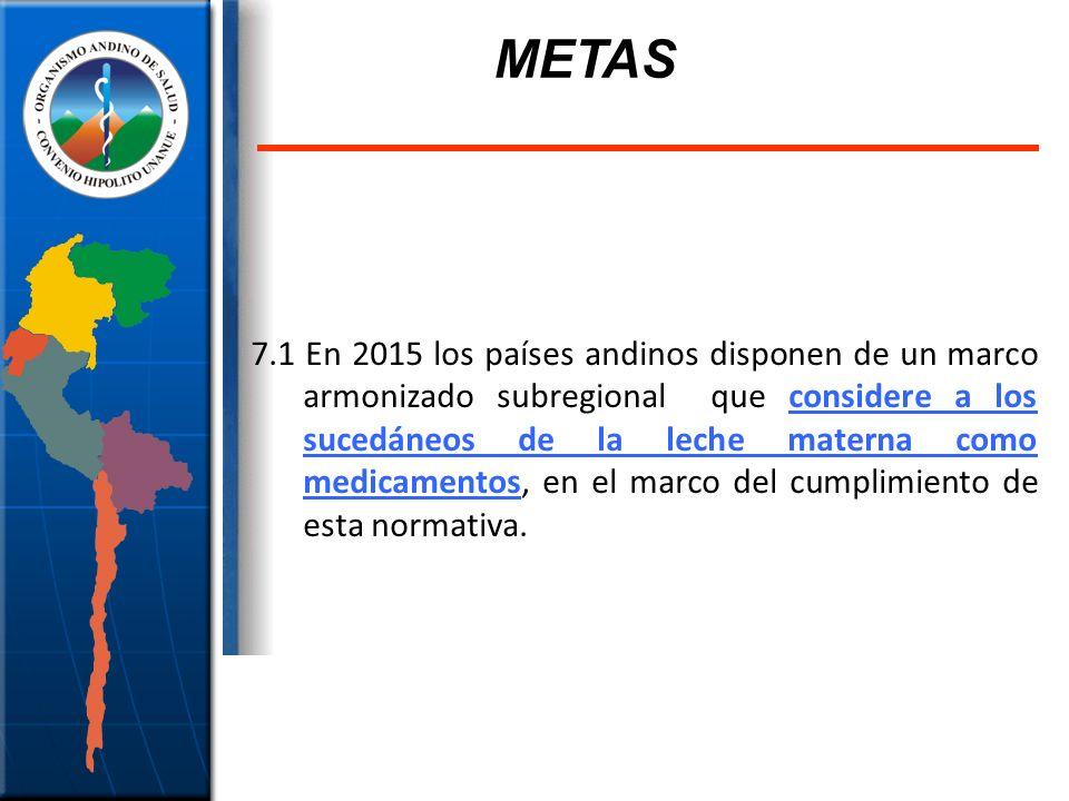 7.1 En 2015 los países andinos disponen de un marco armonizado subregional que considere a los sucedáneos de la leche materna como medicamentos, en el