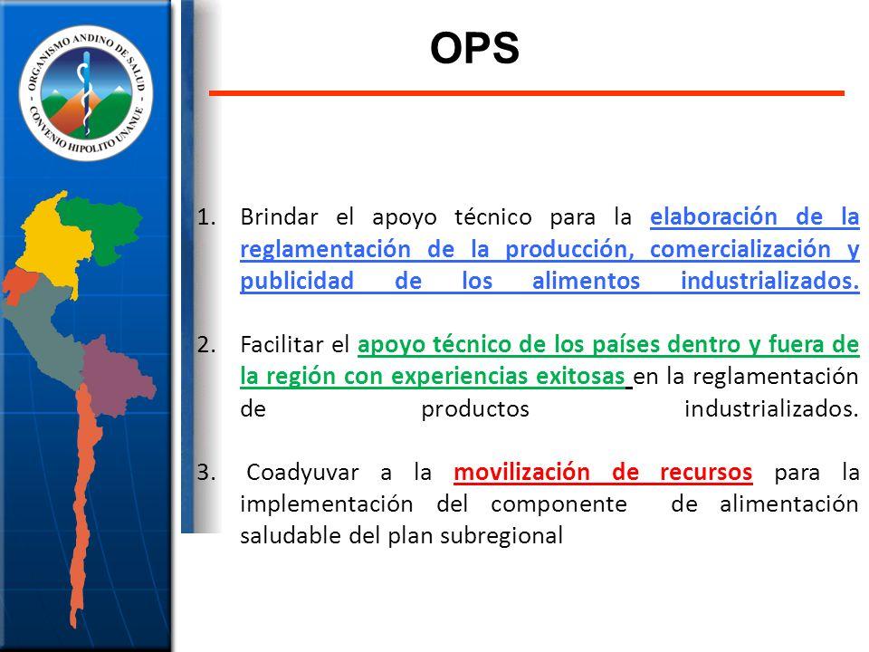 1.Brindar el apoyo técnico para la elaboración de la reglamentación de la producción, comercialización y publicidad de los alimentos industrializados.