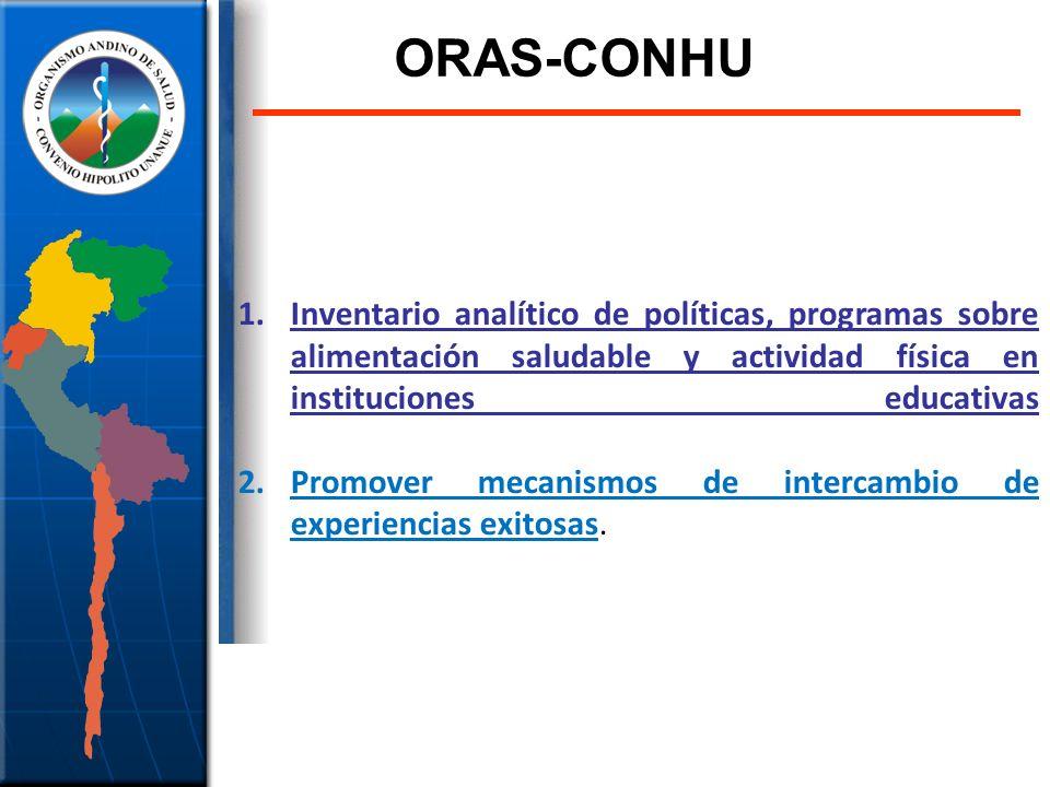 1.Inventario analítico de políticas, programas sobre alimentación saludable y actividad física en instituciones educativas 2.Promover mecanismos de in
