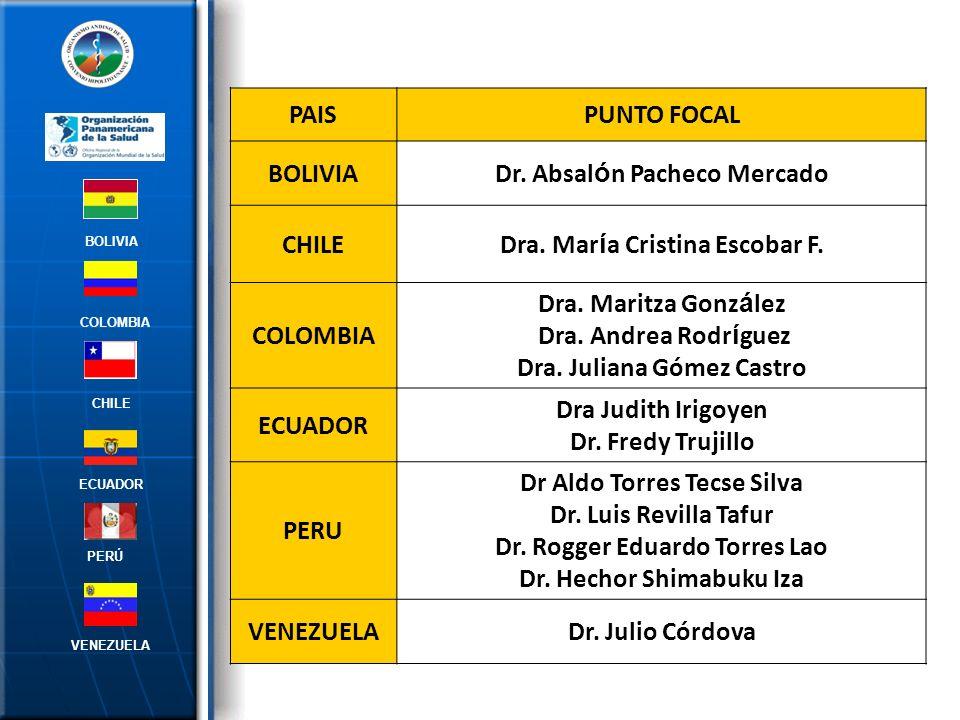 BOLIVIA ECUADOR CHILE VENEZUELA PERÚ COLOMBIA PAISPUNTO FOCAL BOLIVIADr. Absal ó n Pacheco Mercado CHILEDra. Mar í a Cristina Escobar F. COLOMBIA Dra.